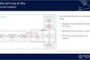 https://www.unem.it/wp-content/uploads/2020/12/LCA-Il-caso-dei-trasporti-300x200.jpg